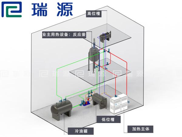 客户现场电加热导热油系统管道连接示意图