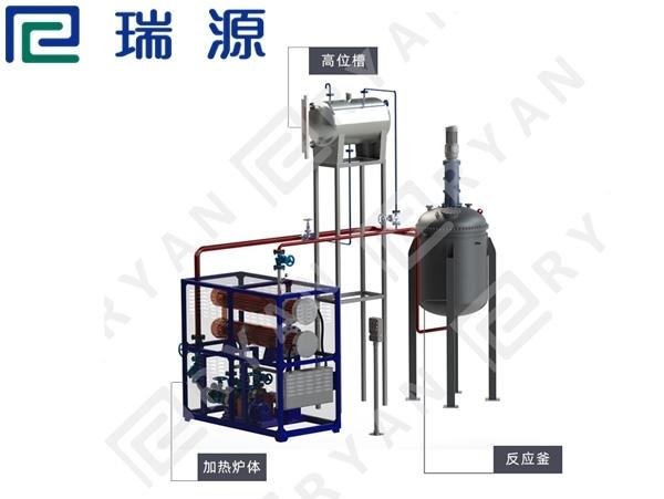 电加热导热油炉(反应釜加热)示意图